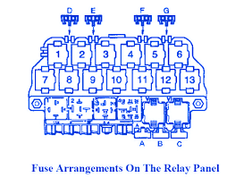 vw beetle arrangements fuse box block circuit breaker diagram vw beetle arrangements 2006 fuse box block circuit breaker diagram