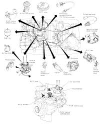 Turbo as well honda accord88 radiator diagram and schematics together with nissan 300zx exhaust system diagram