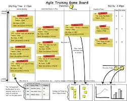 User Story Requirements Template Story Agile Template Barca Fontanacountryinn Com