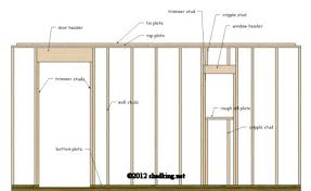 Image Header Shed Door And Window Framing Names Shedking Shed Door Framing Shed Window Framing Building Shed