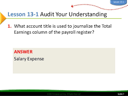 What Is A Payroll Register Journalizing A Payroll Register Employee Taxes