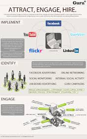 how to recruit top talent using social media part  click image to enlarge