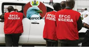 Image result for efcc looted funds