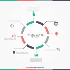 Web Chart Template Free 11 Free Tools For Creating Cool Infographics And Charts