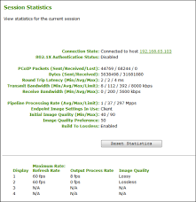 Awi Session Statistics