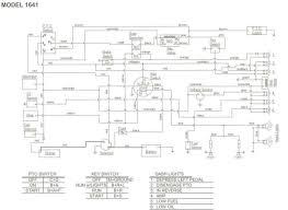cub cadet rzt wiring diagram cub image wiring cub cadet rzt 50 pto wiring diagram wiring diagrams on cub cadet rzt 54 wiring diagram