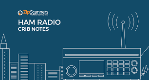 Download, share or upload your own one! Ham Radio Crib Notes Hf Vhf Uhf Q Codes Phonetic Alphabet