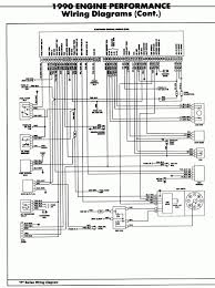 350 5 7l engine diagram experience of wiring diagram • 350 tbi wiring harness wiring diagrams rh 10 jennifer retzke de chevy vortec engine 5 7 vortec engine horsepower