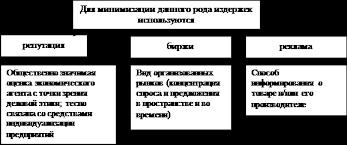 Поведение Курсовая Работа Оппортунистическое Поведение Курсовая Работа