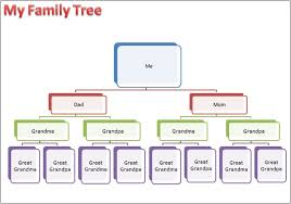Family Tree Templates Microsoft Family Tree Template Microsoft Family Tree Templates Microsoft Word
