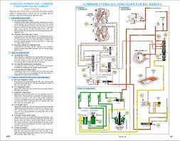 baja cc atv wiring diagram images dinli quad wiring diagram viper 90 wiring diagram eton printable diagrams