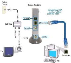cable internet wiringjpg wiring diagram user