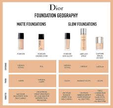 Dior Forever Skin Glow Forever Foundations Spring 2019