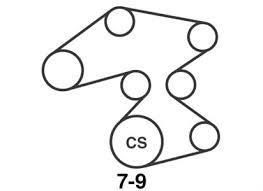 v o serpentine belt diagram fixya 1999 oldsmobile intrigue v6 3 5l 214ci gas fi n h belt routing diagram multiple accesory