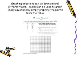 writing linear equations from tables worksheet math graphing linear equations using a table of values worksheet