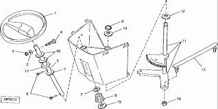 john deere rx75 wiring schematic john deere gator electrical best of john deere stx38 wiring diagram parts diagrams auto