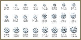 Diamonds Cuts And Clarity Diamond Education Alexander Watchmaker Jeweller