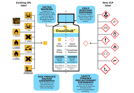 chemical information sheet chemical safety information sheet the wca