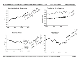 businomics newsletter another blah quarter conerly on the economy monthly charts