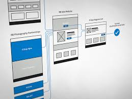 sitemap user flow wireframe user user flow flow map site map web ux ui