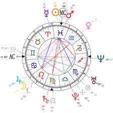 Joaquin Phoenix Astrotheme Famous Person