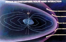 Resultado de imagen de Descubren campo magnético en Europa, la luna de Júpiter
