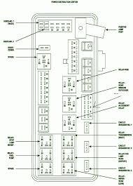 chrysler 300 fuse box location wiring diagram weick chrysler 300 fuse diagram at 2007 Chrysler 300 Fuse Box