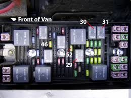 fuse box diagram for 2005 ford style fuse printable fuse box diagram for 2005 ford style jodebal com source