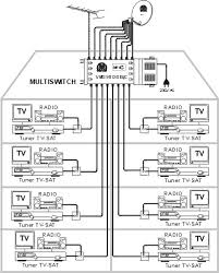dish network wiring diagram on dish images free download wiring Dish Vip722k Wiring Diagram dish network wiring diagram 7 dish network hookup diagram snowmobile wiring diagrams dish network vip722k wiring diagram