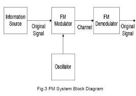 cb mike wiring diagrams tractor repair wiring diagram motorola microphone wiring diagram additionally mic2 in addition microphone circuit diagram also cb microphone wiring diagram