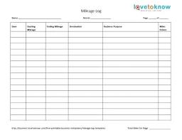 Mileage Log Templates Sheet Logs For Taxes Antonchan Co