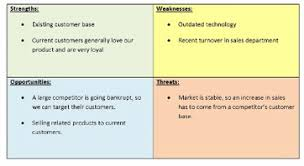 Situational Analysis Questions Situational Analysis In Marketing Examples Definition Format