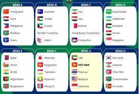 Lich thi dau vong bang 2022 lịch đá world cup 2022 Lịch Thi Ä'ấu Vong Loại World Cup 2022 Của Ä't Việt Nam