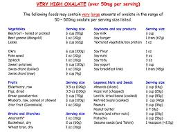 76 Correct Oxalate Content Of Foods Chart