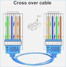 wiring diagram for cat5 crossover cable tangerinepanic com crossover wiring diagram amazing cat 5 crossover wiring diagram crest simple wiring diagram, wiring diagram for cat5 crossover
