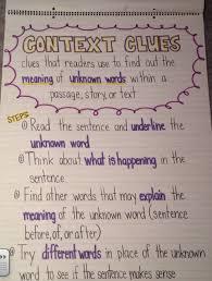 Context Clues Anchor Chart Ela Anchor Charts Context Clues