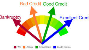 Credit Score Breakdown Pie Chart What Influences Your Credit Report Score Len Penzo Dot Com