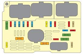 citroen c5 ii mk2 2007 fuse box diagram auto genius fuse box in engine compartment