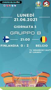 Euro 2020: Tabellino e Voti di Finlandia vs Belgio | Calcio Style - Notizie  e news calcio
