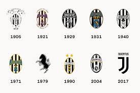 Il Nuovo Logo Della Juventus Juventus Giocatori Di Calcio