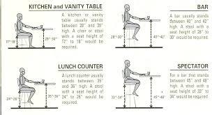 Bar stool height guide Stunning Stool Dimensions Bar Bar Stool Height Guide Lespot Stool Dimensions Bar Bar Stool Height Guide Ekobuzzcom