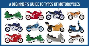 Motorcycle Types Chart A Beginners Guide To Types Of Motorcycles Motorcycle