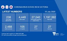 Victoria city and county officials and local hospital representatives announced today [feb. News Cbd Doctors Melbourne