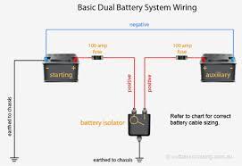 dual battery system wiring diagram trailer free amusing boat