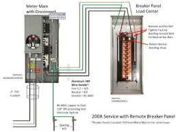 grounding rod conductor dimensions for 200amp service 200a service diagram v2 jpg views 12835 size 39 0 kb