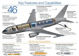 boeing kc 46a pegasus kc46 key features and capabilities
