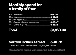 We did not find results for: Introducing The Verizon Visa Card A New Way For Verizon Customers To Save On Their Bill