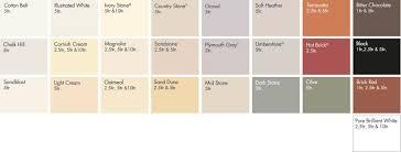 Sandtex Paint Chart Sandtex Ultra Smooth Masonry Paint Masonry Paint