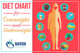 20 Mayo Clinic Chart Bmi Calculator For Men Pictures And