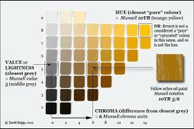 Munsell Color Chart Online Free And 10yr Hue Page From